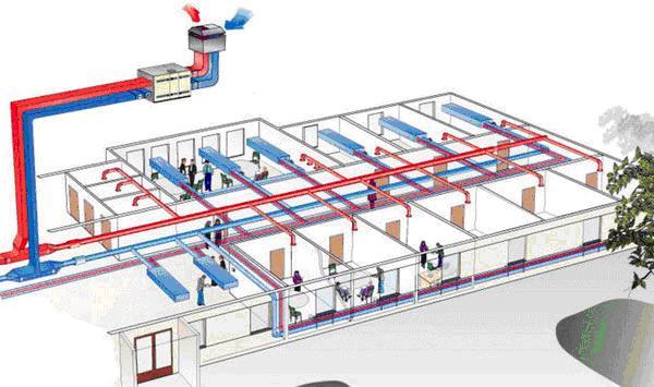 установка вентиляции на промышленном предприятии