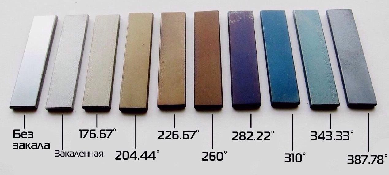 цвета закалки стали