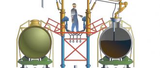 слив налив нефти