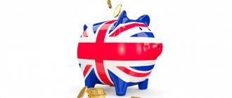 Свой бизнес в Великобритании, его преимущества и особенности регистрации